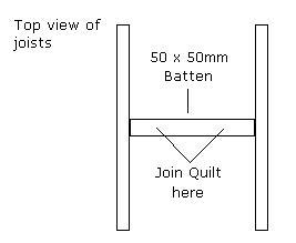 Plan of Joists showing the batten where SoundBlocker Quilt+ should be joined